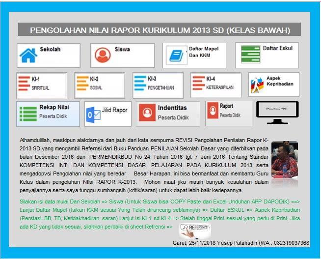 Aplikasi Raport Kelas 4 Kurikulum 2013 Terbaru