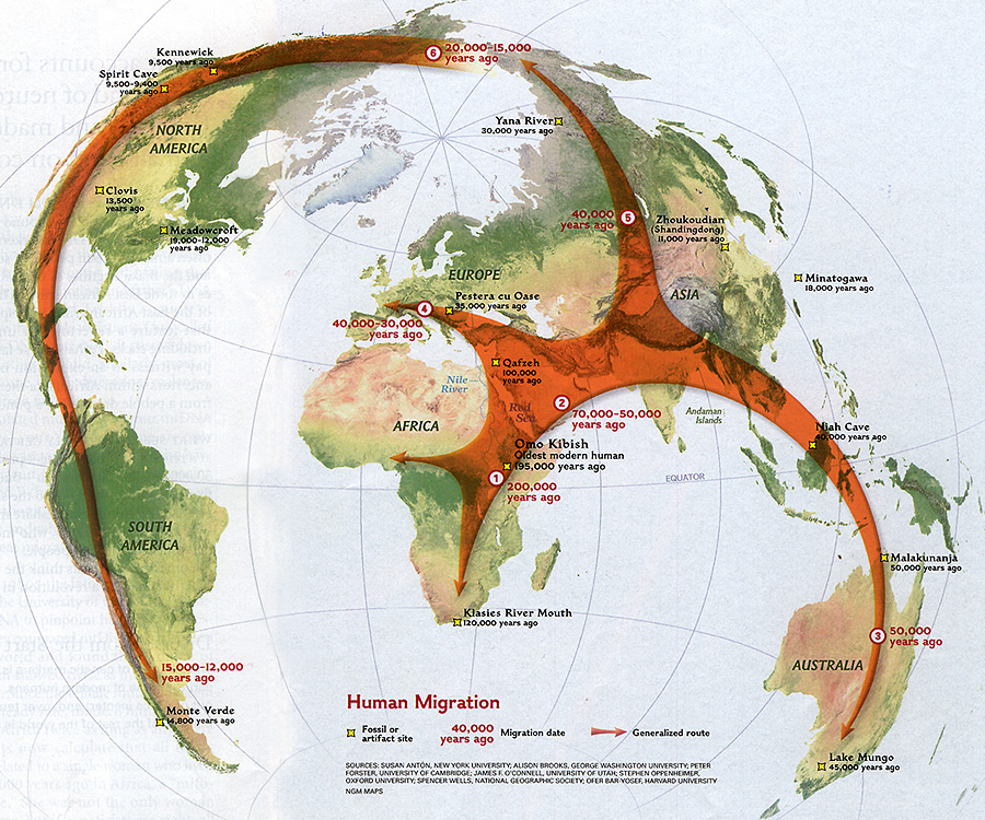 Early human migrations