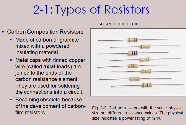 thermistors,wire wound resistors,carbon film,metal film,,rheostats,variable resistors,Resistors ,colaor coding,power rating,