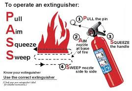 Procedure of Operating a Fire Extinguisher