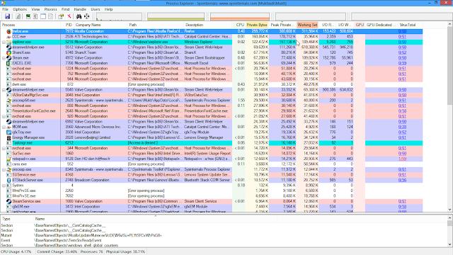 Tampilan aplikasi Process Explorer