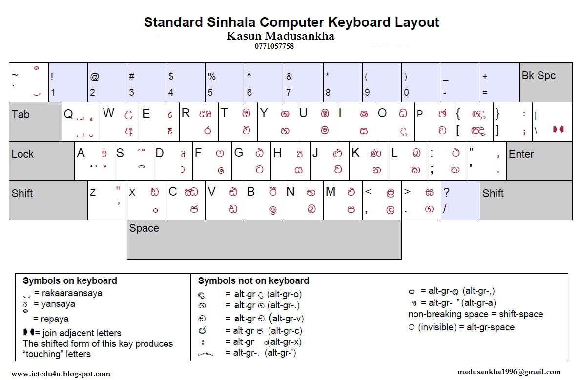 ICT edu: Unicode Sinhala Keyboard Layout