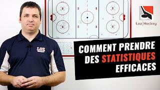 Loz Hockey.  Ressource gratuite regroupant trucs, conseils, vidéo et exercices pour joueurs et entraîneurs de hockey