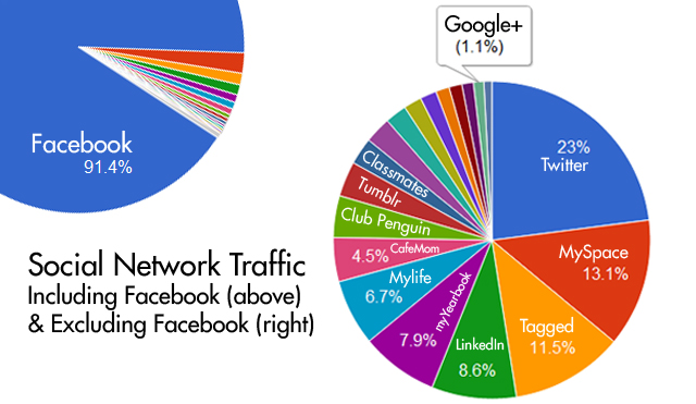 Search Engine Marketing for Business Success
