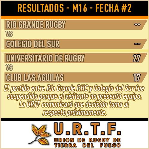 [URTF] Resultados Fecha #2 - Juveniles