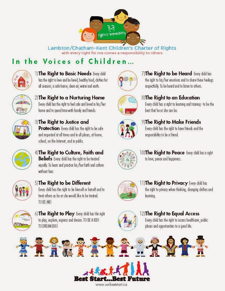 How are children s rights in the