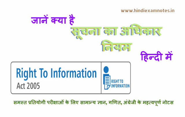 Know What The Right to Information Rule in Hindi