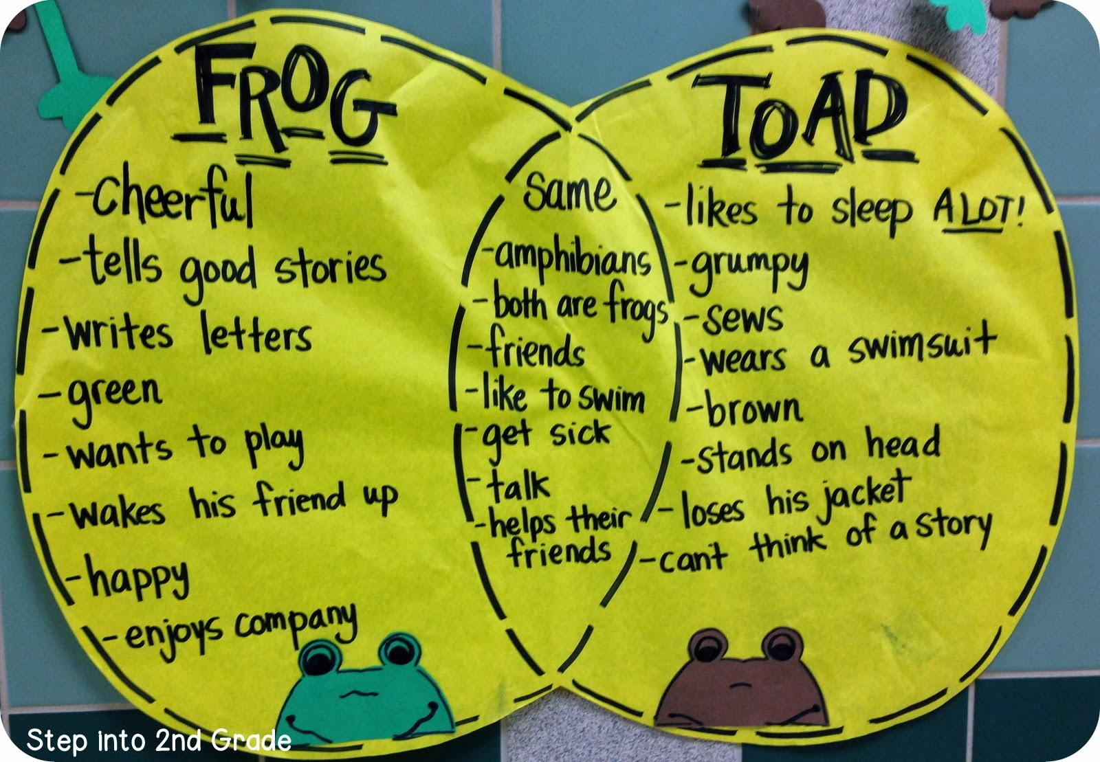 frog and toad venn diagram 96 nissan maxima stereo wiring step into 2nd grade with mrs lemons frogs addition