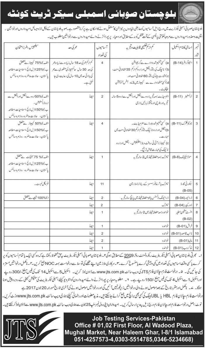 JTS Jobs in Balochistan Provincial Assembly Secretariat  4 June 2017