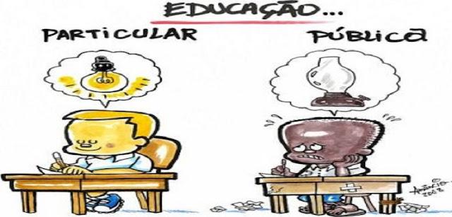 A Qualidade do Ensino Público no Brasil