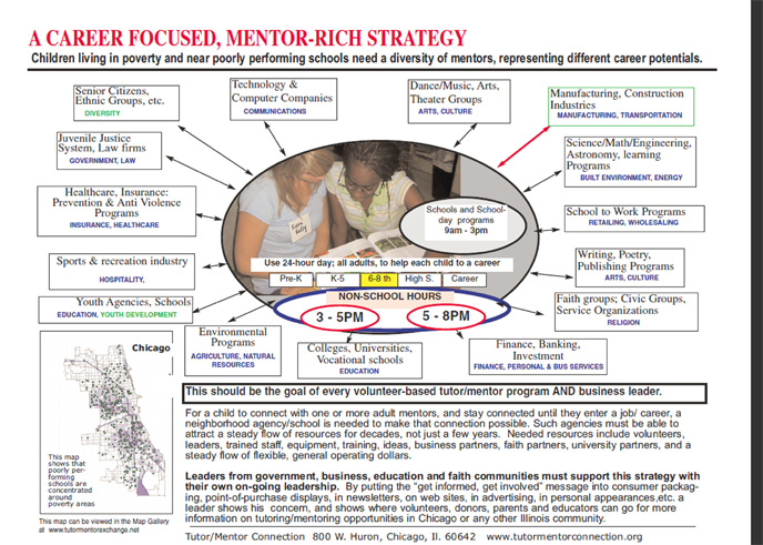 t d coaching and mentoring final A mentorship guide for advancing women in coaching | mentor  guide main writers  at the end of the mentorship relationship, what i want to  be  allen, t d, eby, l t, poteet, m l, & lentz, e (2004) career benefits.