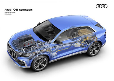 Audi Q8 SUV Concept image