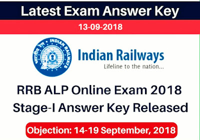 RRB Railway ALP Assistant loco pilot & Technicians 2018 Answer Key Out | Download Question Paper PDF | 14 September 2018