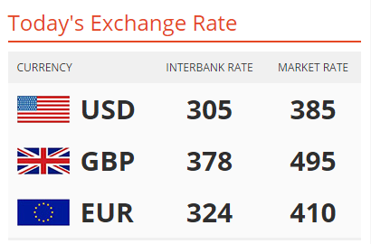 Saay 22 April 2017 Home 22nd Today S Dollar Pounds Euro To Naira Exchange Rate Bank Black Market