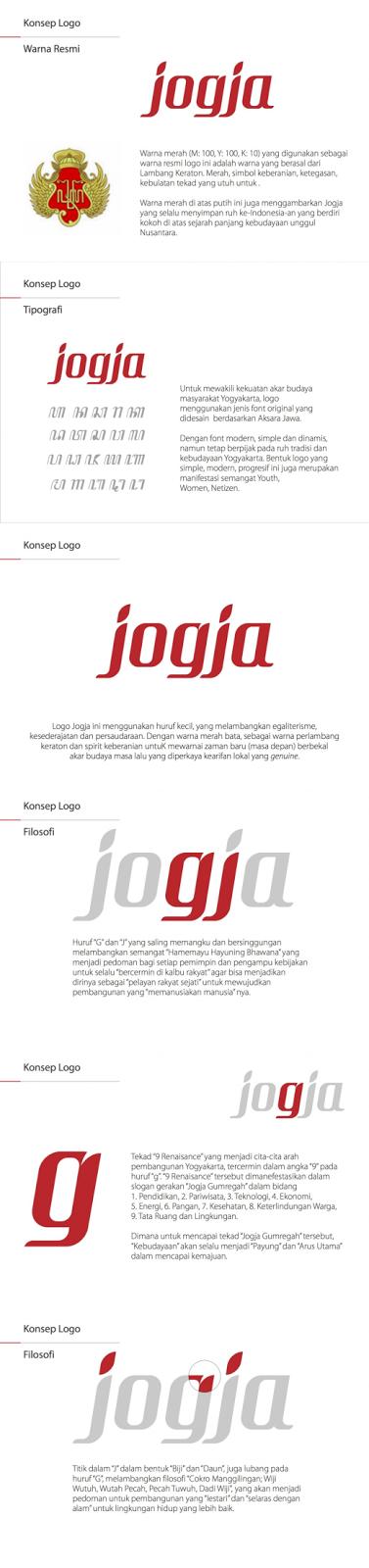 Kontroversi Mengenai Logo Baru Yogyakarta, Berita Terkini Jogja