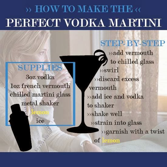 perfect vodka martini