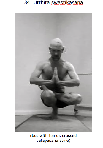 krishnamacharya's mysore yogaat home  introducing