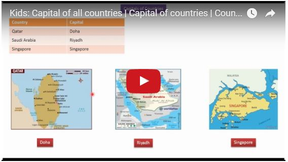 JAVA EE Kids Capital Of All Countries Capital Of Countries - Capital of all countries