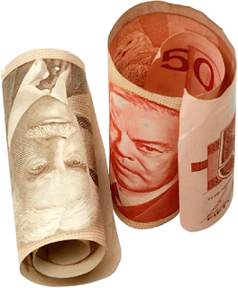 Financiële instelling
