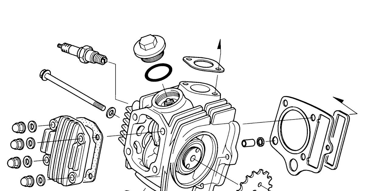 info & tips 4otomotif: Tips Bongkar Mesin motor tipe Bebek