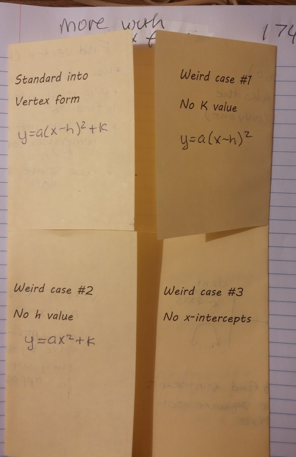 Beautiful Math Quadratics And Vertex Form Algebra One
