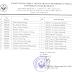 Pengumuman Hasil Tes Psikologi Calon Siswa SMAN 2 Lintongnihuta Angkatan V