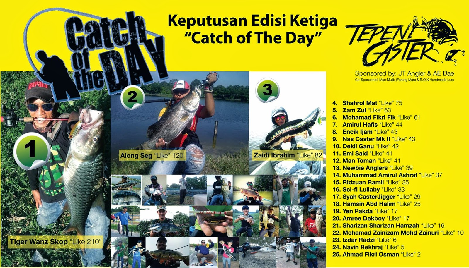 Game Catch Of The Day: Tepen Caster