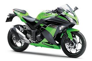Harga Motor Kawasaki Ninja 250R NEW ABS