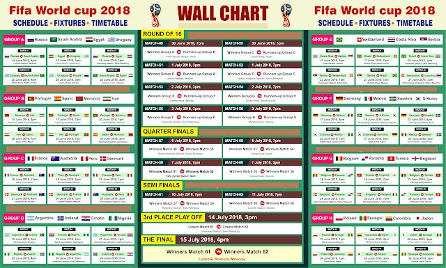 Tabellone Mondiali calcio Russia 2018