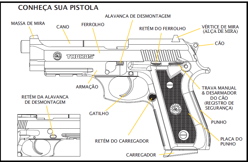 Somos Lutadores: Conheça sua arma