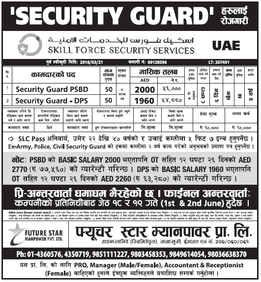 Jobs for Security Guards in UAE, Salary Rs 77,560