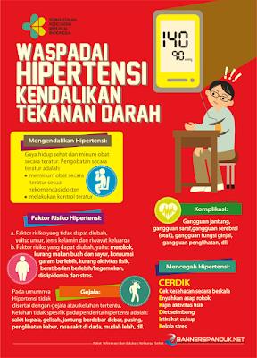poster kesehatan tentang waspadai hipertensi cdr