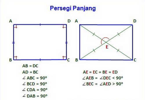 Model Pembelajaran Keliling persegi panjang persegi dan segitiga Tanpa Narasi