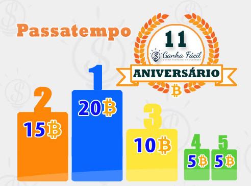 Passatempo Ganha Fácil- 5 prémios-25-02-2018 Podium-11_anos