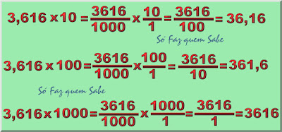 Para multiplicar um numeral decimal por uma potência de 10, basta deslocar a vírgula para a direita o mesmo número de casas quantos forem os zeros do multiplicador.