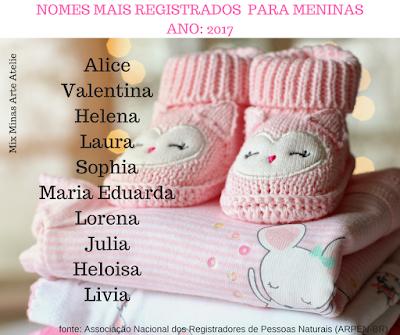 nome de bebe mais conhecidos