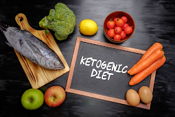 Keto Diet: What is a Keto Diet, Benefits and The Risk of the Keto Diet