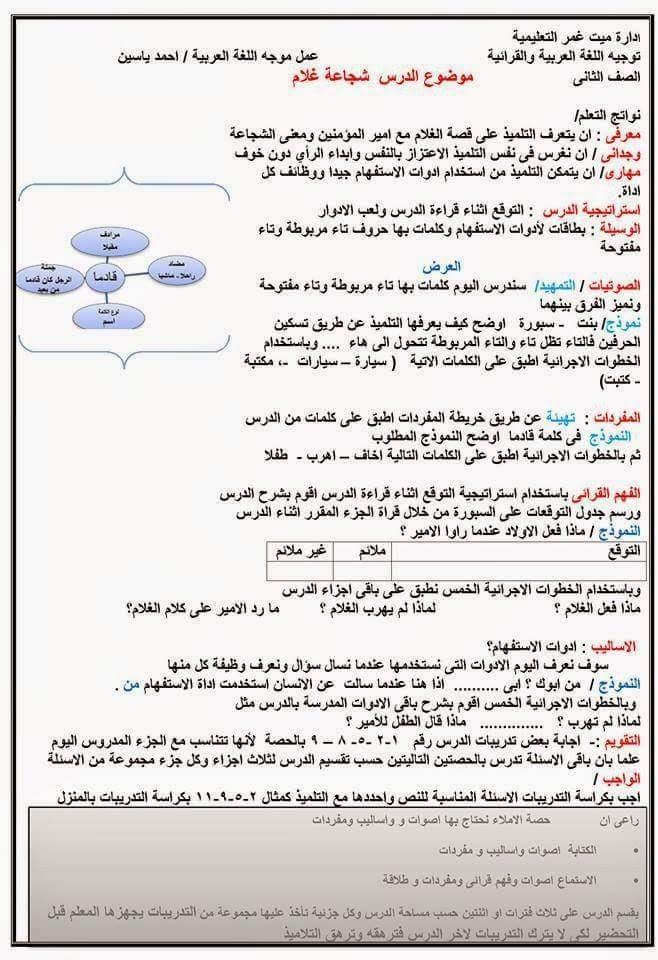 طريقة تحضير درس لغة عربية شعلة Com