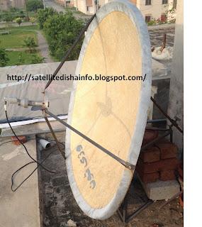 TELSTAR 18 ON 4FEET DISH ANTENNA | Satellite Dish Antenna And