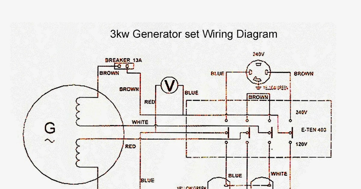Portable GenSets Wiring Diagram | Electrical Winding  wiring Diagrams