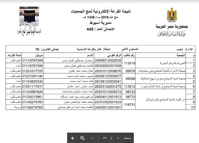 نتيجة قرعة الحج للجمعيات الأهلية محافظة أسيوط 2018 جميع الاسماء