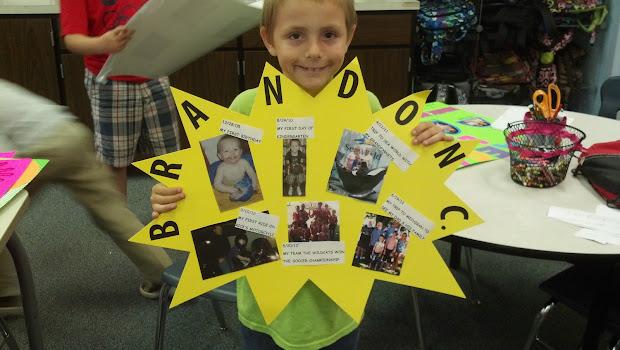 Kids Timeline Project Ideas
