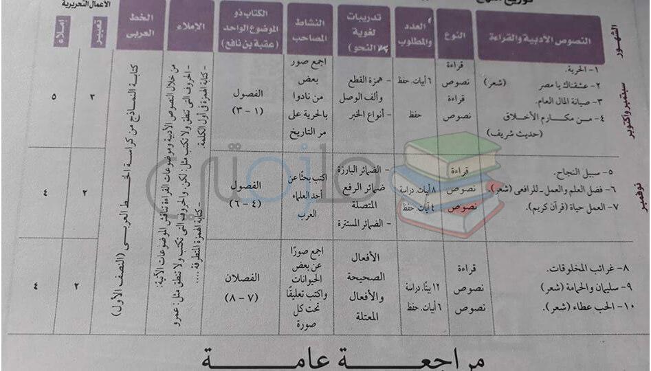 جدول توزيع منهج اللغة العربية الجديد للمرحلة الاعدادية (اولى - ثانية - ثالثة اعدادى ) 2018
