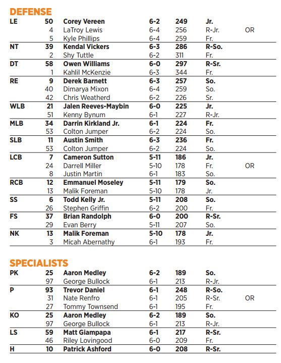 Tennessee 2 Deep Depth Chart Join The Conversation And Leave A Comment Below