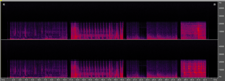 Archimago's Musings: MEASUREMENTS: Do lossless audio formats sound different? (WAV vs. AIFF vs. FLAC vs. ALAC vs. APE vs. WV vs. lossy MP3 & AAC...)