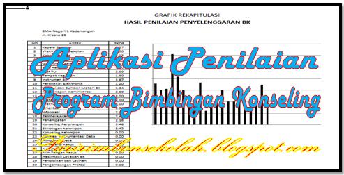 APLIKASI PENILAIAN PROGRAM BIMBINGAN KONSELING BERBASIS M.EXCEL TERBARU