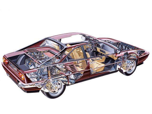 Ferrari 3.2 Mondial