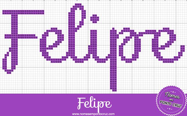 Nome Felipe em Ponto Cruz