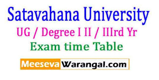 Satavahana University UG / Degree I II / IIIrd Yr Supply Exam time Table 2017