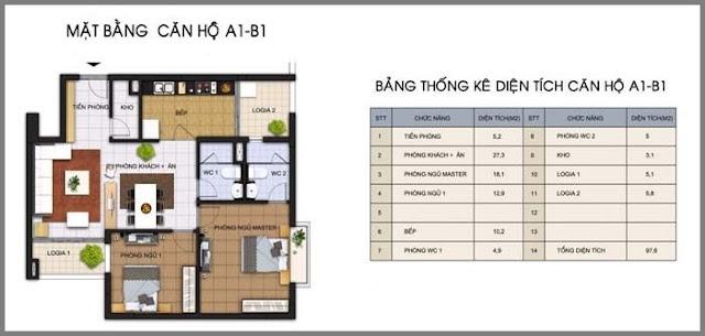Mặt bằng căn A1 - B1 Việt Đức Complex